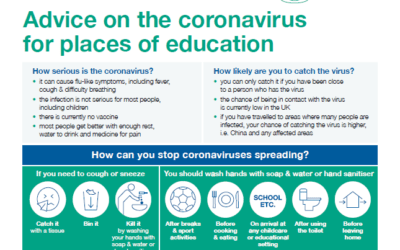 Coronavirus Advice and Letter